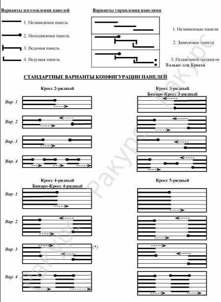 Схемы японских панелей